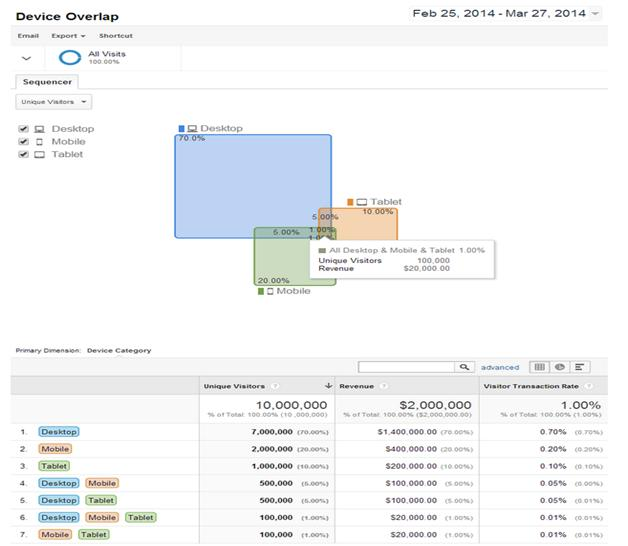 Informe-universal-analytics