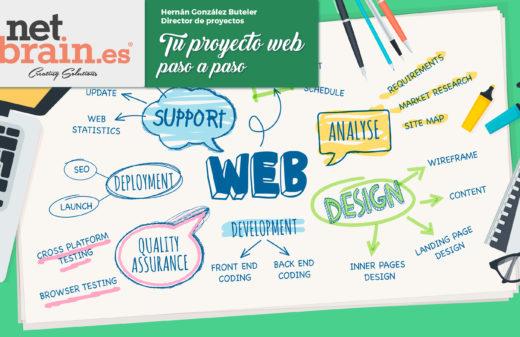 proyectos-web-netbrain