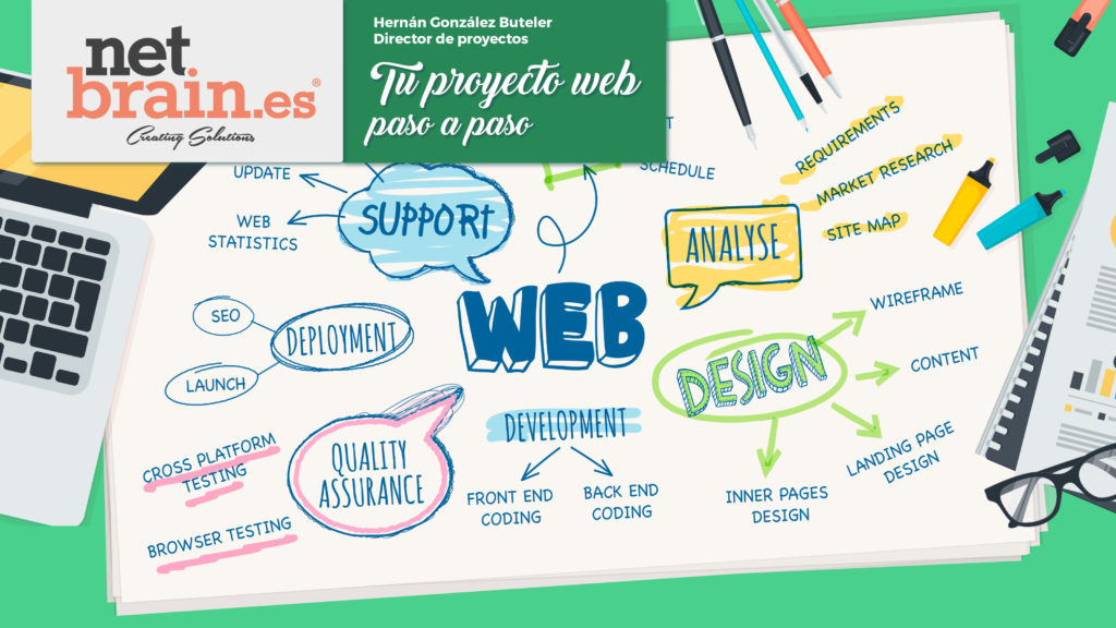 Proyectos Web Netbrain
